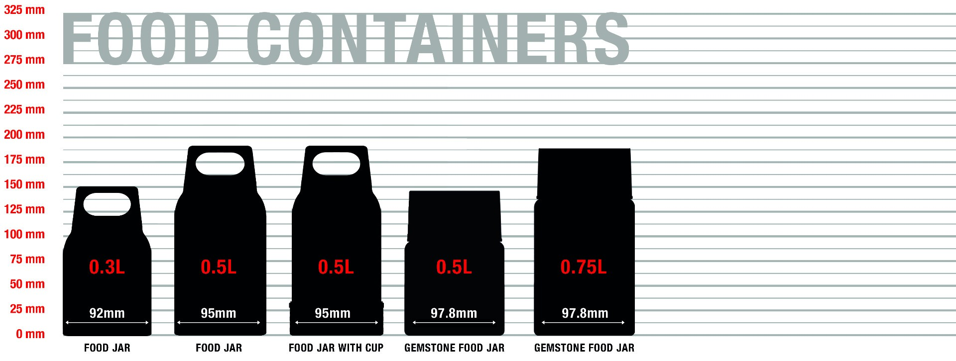 Food Jars sizes