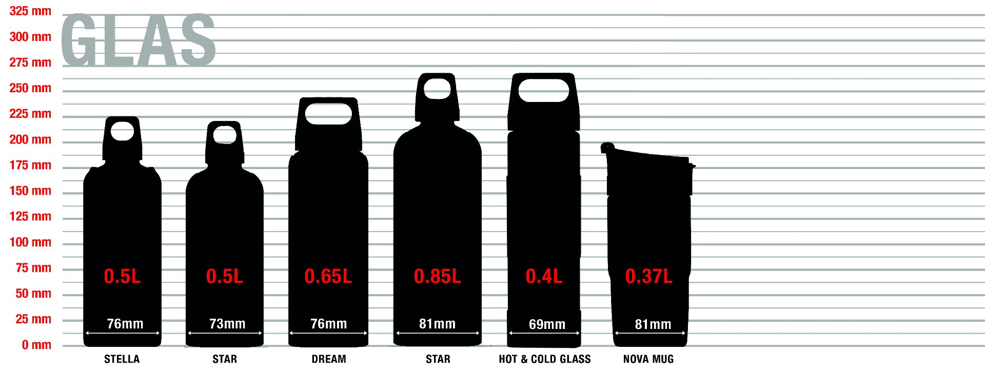 Glass bottles sizes