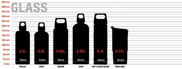 Aluminum Bottles sizes